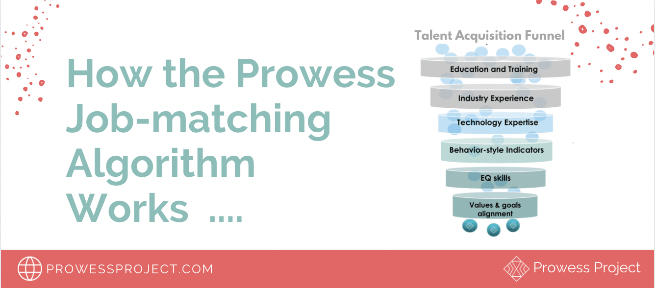 You are currently viewing How the Prowess Project algorithm works: Marrying the art & science of hiring